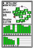 Quad helix antenna with GPS/GLONASS